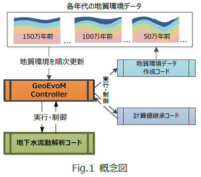 GeoEvoM-Fig1